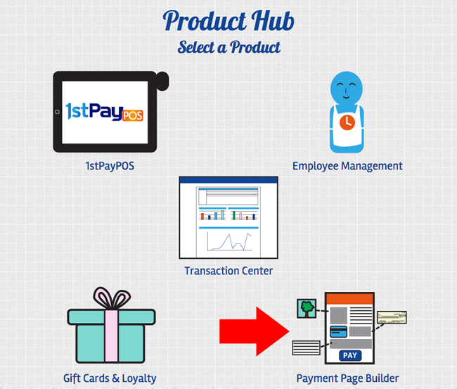 Payment Page Builder in Product Hub
